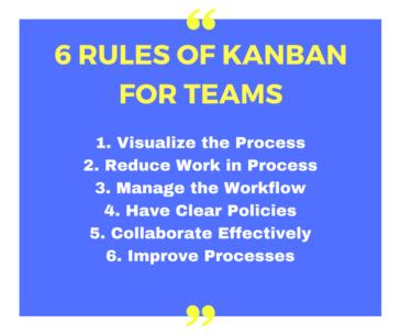 6 Rules of Kanban For Teams